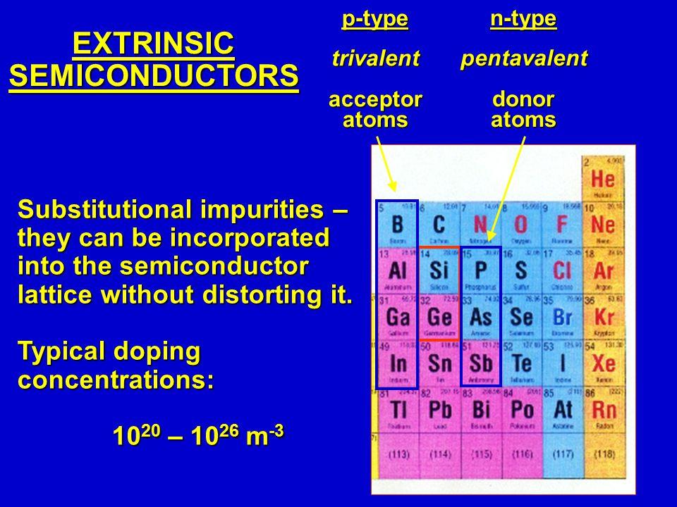 7 Fig. 22 Si As Si Si Si Donoratom Energy ~0.01 eV n-type Si C.B. V.B. Donor levels