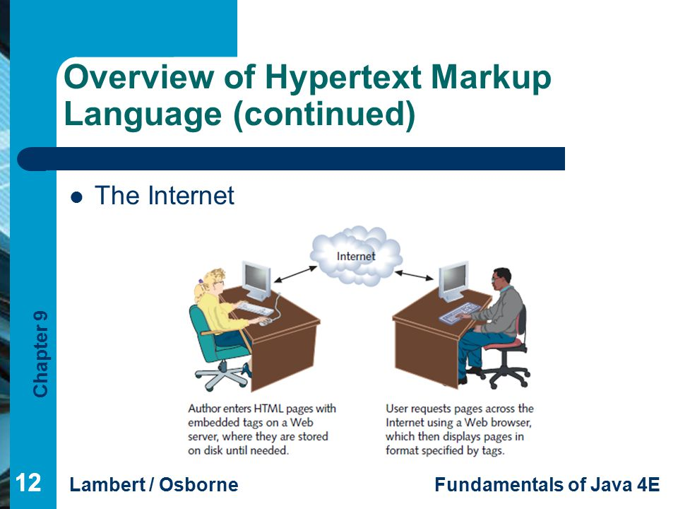 Chapter 9 Lambert / OsborneFundamentals of Java 4E 12 Overview of Hypertext Markup Language (continued) 12 The Internet