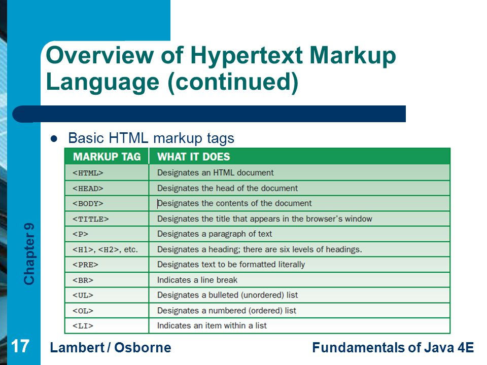 Chapter 9 Lambert / OsborneFundamentals of Java 4E 17 Overview of Hypertext Markup Language (continued) 17 Basic HTML markup tags