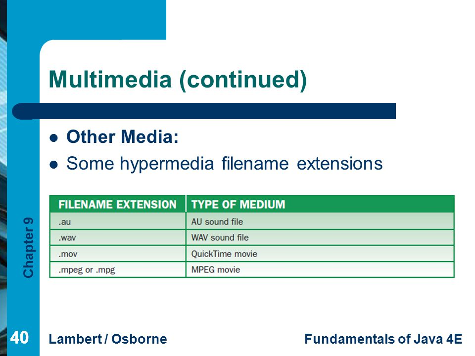 Chapter 9 Lambert / OsborneFundamentals of Java 4E 40 Multimedia (continued) Other Media: Some hypermedia filename extensions 40