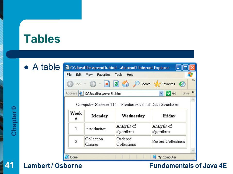 Chapter 9 Lambert / OsborneFundamentals of Java 4E 41 Tables A table 41