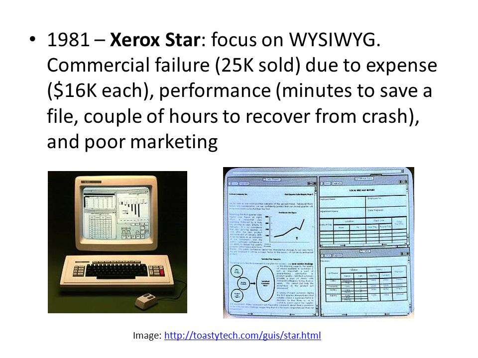 1981 – Xerox Star: focus on WYSIWYG.