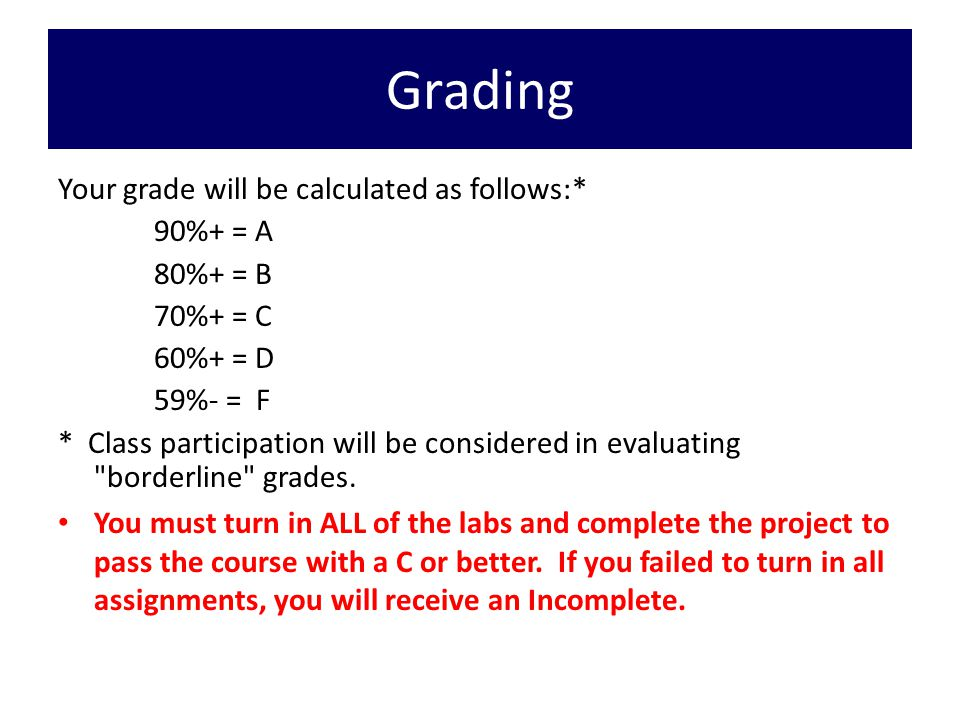 Grading Your grade will be calculated as follows:* 90%+ = A 80%+ = B 70%+ = C 60%+ = D 59%- = F * Class participation will be considered in evaluating borderline grades.