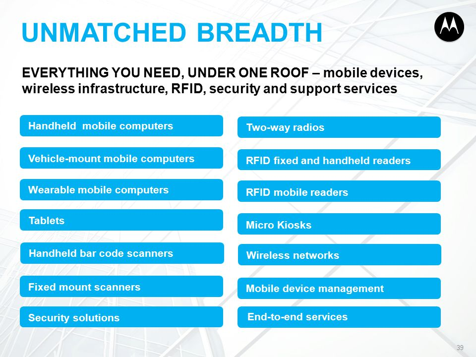 UNMATCHED BREADTH 39 Handheld mobile computers Two-way radios Vehicle-mount mobile computers RFID fixed and handheld readers Wearable mobile computers RFID mobile readers Tablets Micro Kiosks Handheld bar code scanners Wireless networks Fixed mount scanners Mobile device management Security solutions End-to-end services EVERYTHING YOU NEED, UNDER ONE ROOF – mobile devices, wireless infrastructure, RFID, security and support services