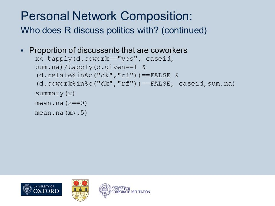 Personal Network Composition: Who does R discuss politics with.