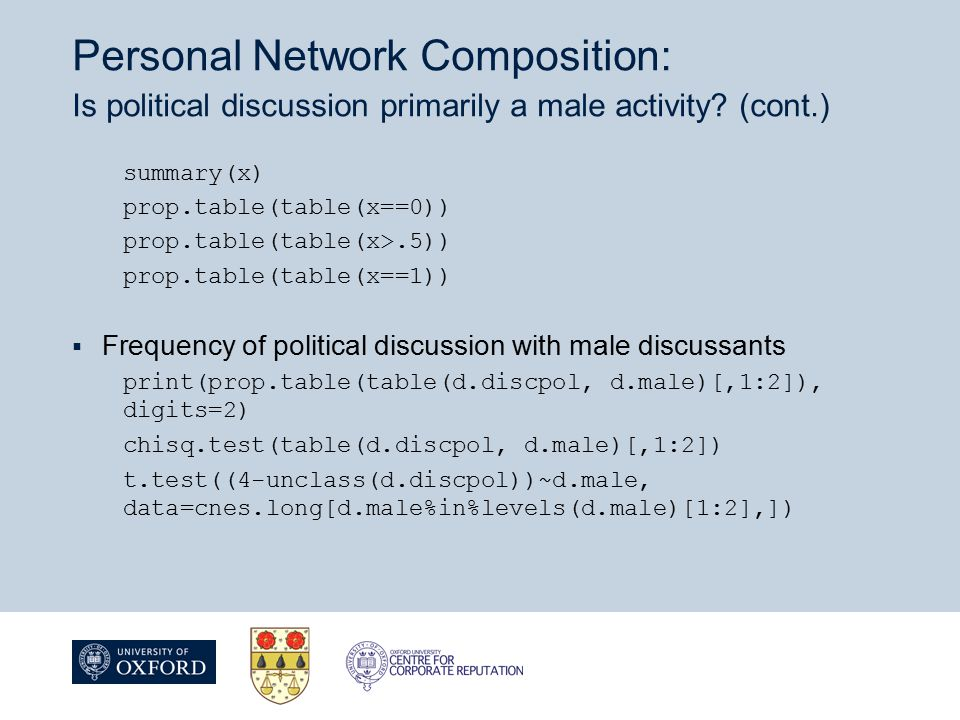 Personal Network Composition: Is political discussion primarily a male activity.