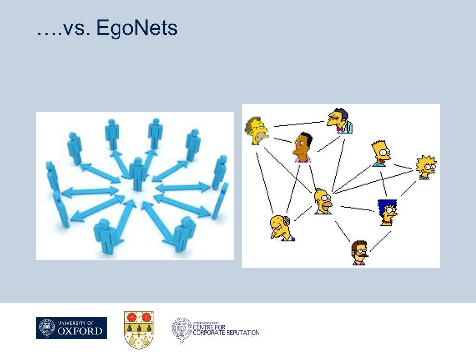 ….vs. EgoNets