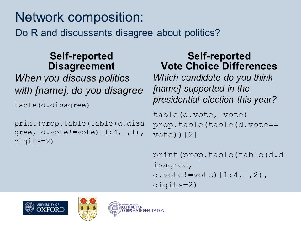 Network composition: Do R and discussants disagree about politics.
