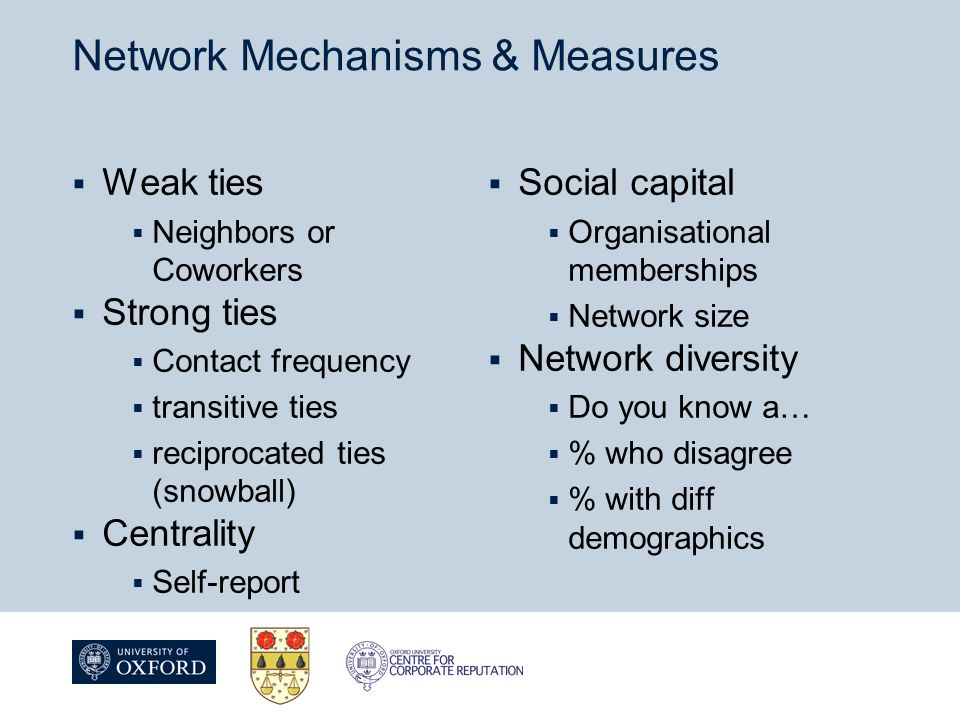 Network Mechanisms & Measures  Weak ties  Neighbors or Coworkers  Strong ties  Contact frequency  transitive ties  reciprocated ties (snowball)  Centrality  Self-report  Social capital  Organisational memberships  Network size  Network diversity  Do you know a…  % who disagree  % with diff demographics