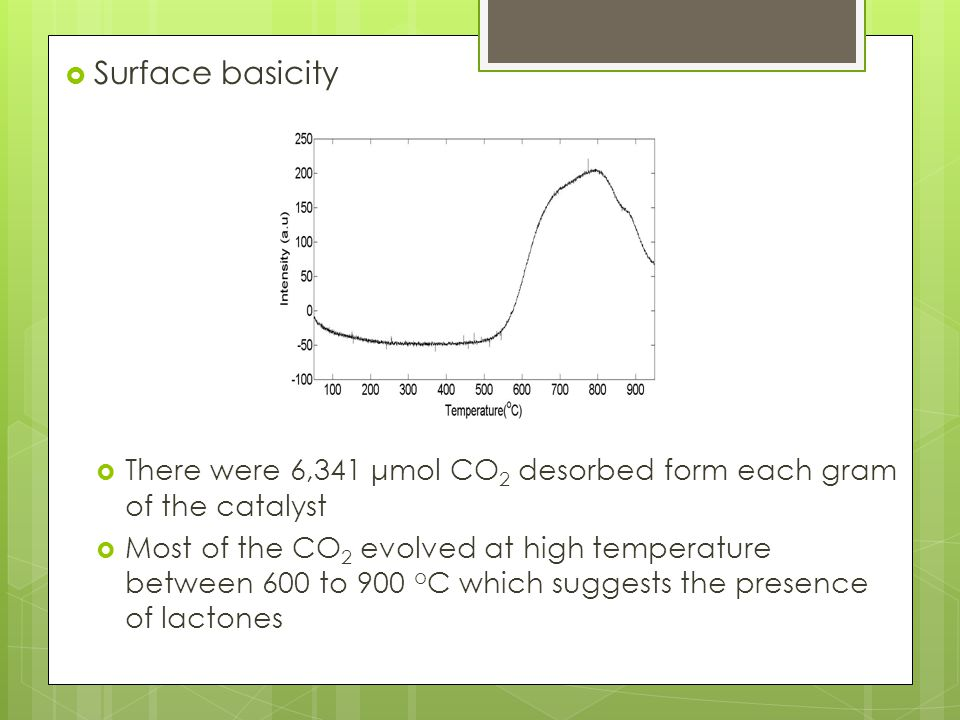  Catalyst reducibility  Copper and manganese oxides were reduced at temperature around 246 and 574 o C with at least 80% of the reduction occurred at the higher temperature