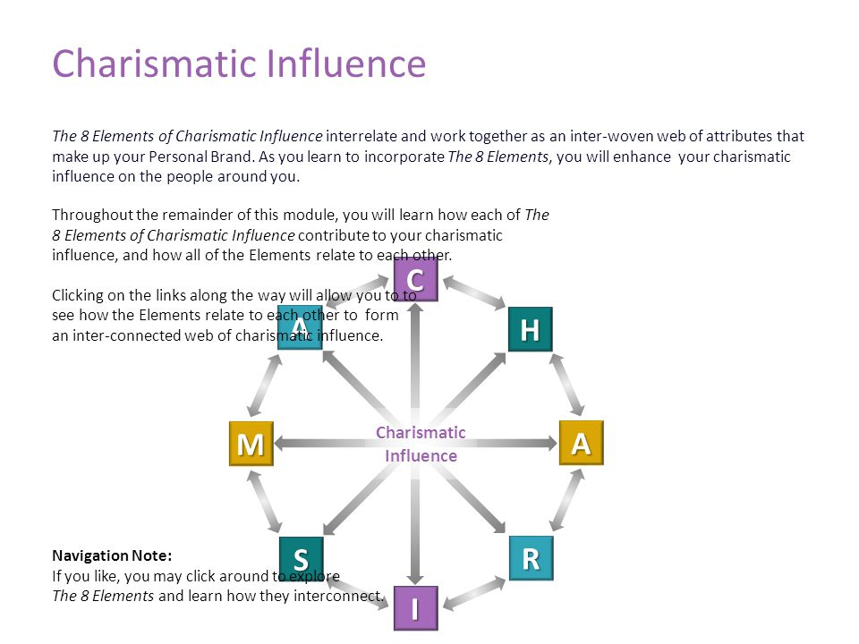 C A R I S M A H Throughout the remainder of this module, you will learn how each of The 8 Elements of Charismatic Influence contribute to your charismatic influence, and how all of the Elements relate to each other.
