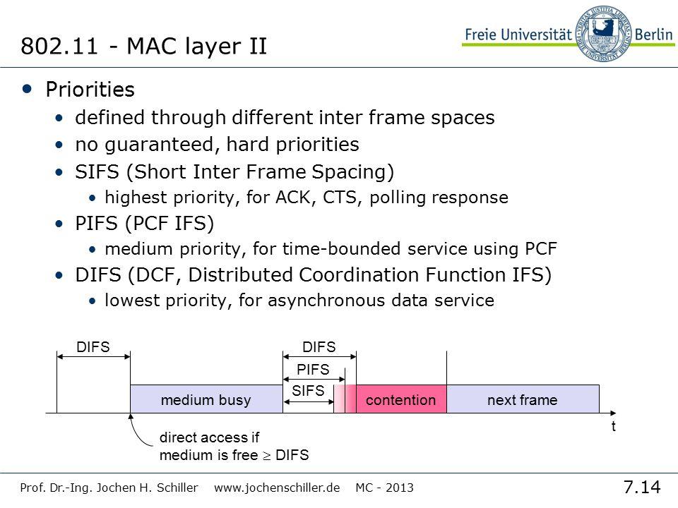 7.14 Prof. Dr.-Ing. Jochen H. Schiller www.jochenschiller.de MC - 2013 802.11 - MAC layer II Priorities defined through different inter frame spaces n