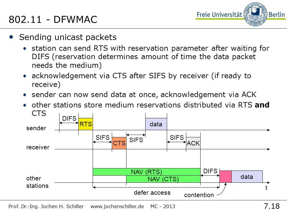 7.18 Prof. Dr.-Ing. Jochen H. Schiller www.jochenschiller.de MC - 2013 802.11 - DFWMAC Sending unicast packets station can send RTS with reservation p