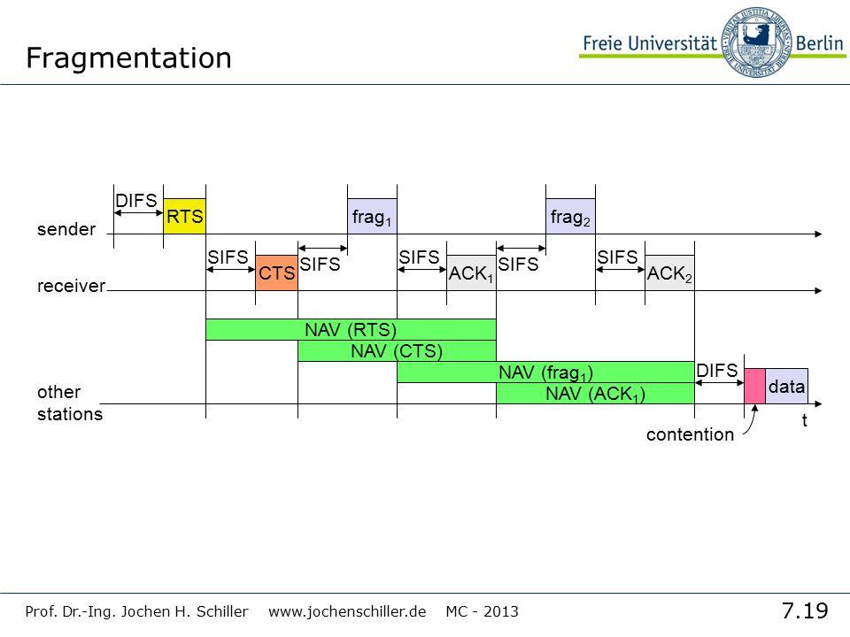 7.19 Prof. Dr.-Ing. Jochen H. Schiller www.jochenschiller.de MC - 2013 Fragmentation t SIFS DIFS data ACK 1 other stations receiver sender frag 1 DIFS