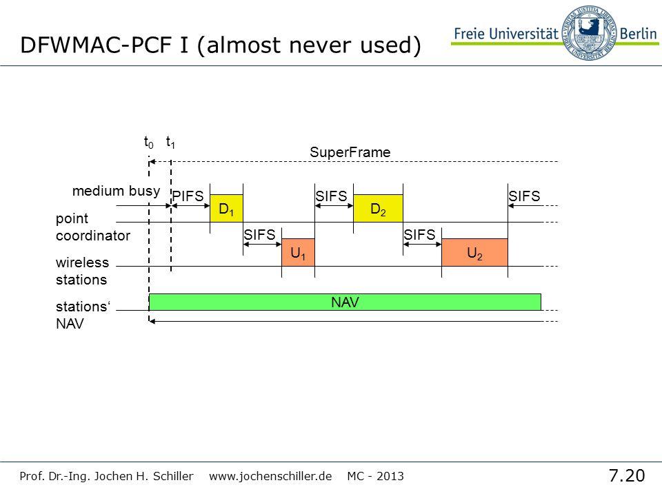 7.20 Prof. Dr.-Ing. Jochen H. Schiller www.jochenschiller.de MC - 2013 DFWMAC-PCF I (almost never used) PIFS stations' NAV wireless stations point coo