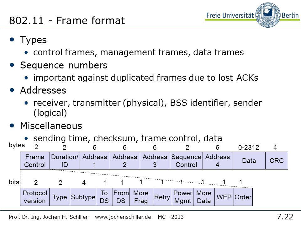 7.22 Prof. Dr.-Ing. Jochen H. Schiller www.jochenschiller.de MC - 2013 802.11 - Frame format Types control frames, management frames, data frames Sequ