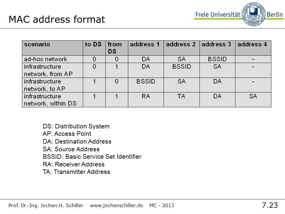 7.23 Prof. Dr.-Ing. Jochen H. Schiller www.jochenschiller.de MC - 2013 MAC address format DS: Distribution System AP: Access Point DA: Destination Add