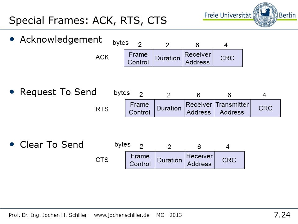 7.24 Prof. Dr.-Ing. Jochen H. Schiller www.jochenschiller.de MC - 2013 Special Frames: ACK, RTS, CTS Acknowledgement Request To Send Clear To Send Fra