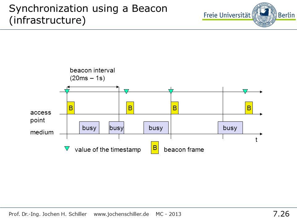 7.26 Prof. Dr.-Ing. Jochen H. Schiller www.jochenschiller.de MC - 2013 Synchronization using a Beacon (infrastructure) beacon interval (20ms – 1s) t m