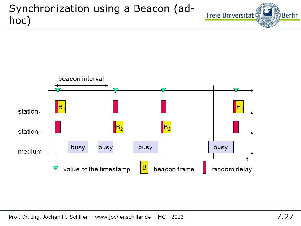 7.27 Prof. Dr.-Ing. Jochen H. Schiller www.jochenschiller.de MC - 2013 Synchronization using a Beacon (ad- hoc) t medium station 1 busy B1B1 beacon in