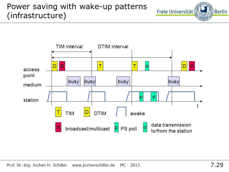 7.29 Prof. Dr.-Ing. Jochen H. Schiller www.jochenschiller.de MC - 2013 Power saving with wake-up patterns (infrastructure) TIM interval t medium acces