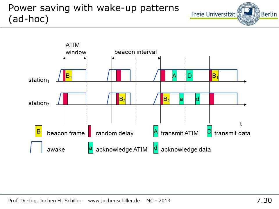 7.30 Prof. Dr.-Ing. Jochen H. Schiller www.jochenschiller.de MC - 2013 Power saving with wake-up patterns (ad-hoc) awake A transmit ATIM D transmit da