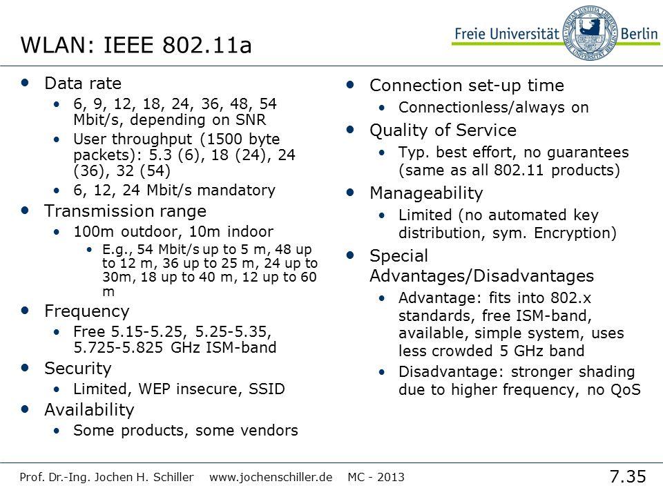 7.35 Prof. Dr.-Ing. Jochen H. Schiller www.jochenschiller.de MC - 2013 WLAN: IEEE 802.11a Data rate 6, 9, 12, 18, 24, 36, 48, 54 Mbit/s, depending on