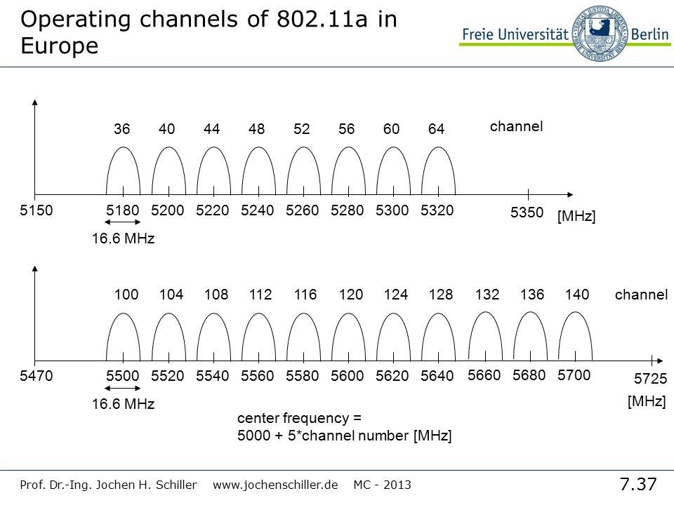 7.37 Prof. Dr.-Ing. Jochen H. Schiller www.jochenschiller.de MC - 2013 Operating channels of 802.11a in Europe 5150 [MHz] 5180 5350 5200 3644 16.6 MHz