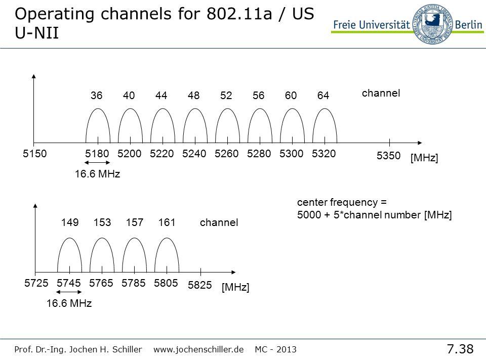 7.38 Prof. Dr.-Ing. Jochen H. Schiller www.jochenschiller.de MC - 2013 Operating channels for 802.11a / US U-NII 5150 [MHz] 5180 5350 5200 3644 16.6 M