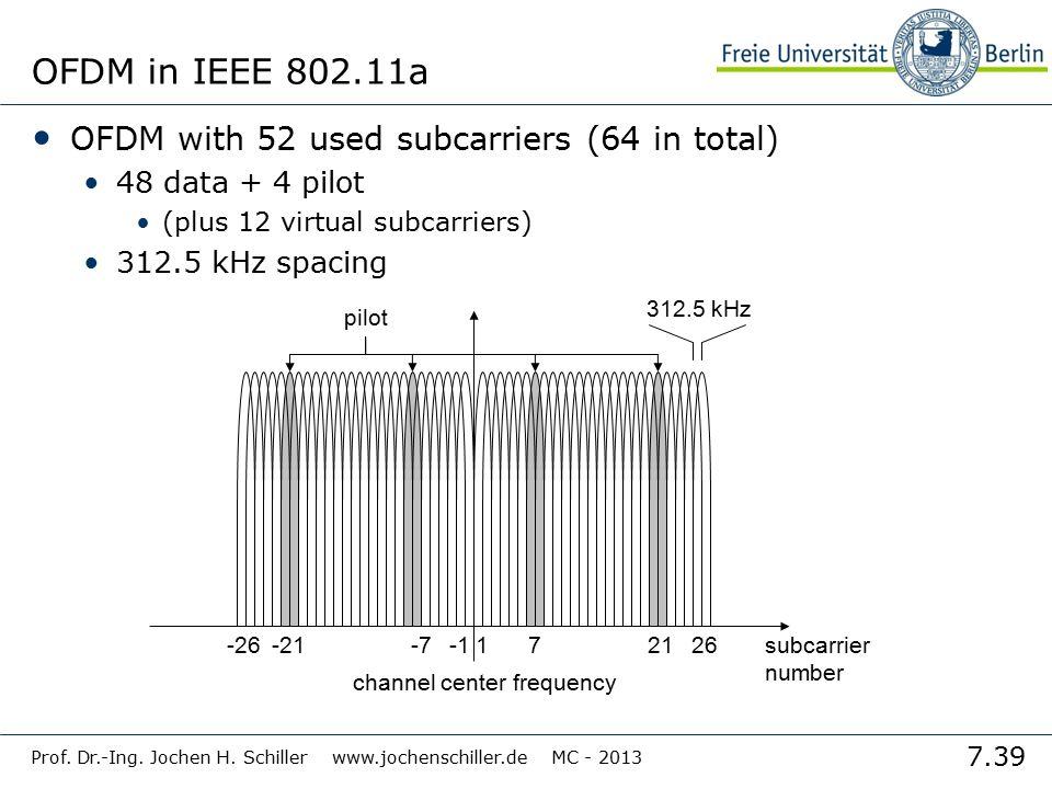 7.39 Prof. Dr.-Ing. Jochen H. Schiller www.jochenschiller.de MC - 2013 OFDM in IEEE 802.11a OFDM with 52 used subcarriers (64 in total) 48 data + 4 pi
