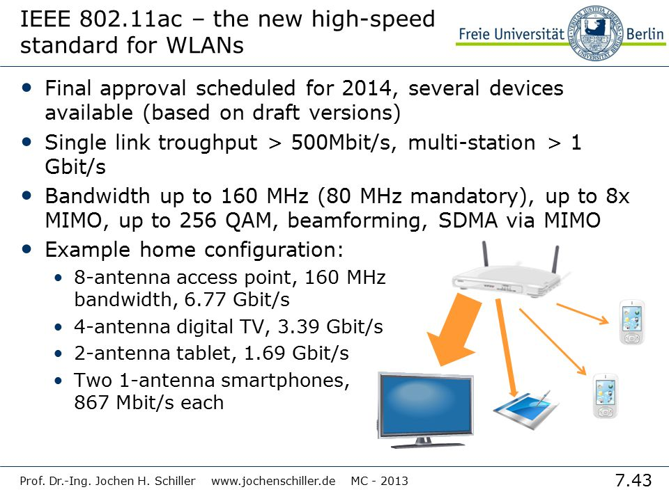 7.43 IEEE 802.11ac – the new high-speed standard for WLANs Final approval scheduled for 2014, several devices available (based on draft versions) Sing