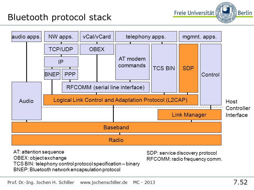 7.52 Prof. Dr.-Ing. Jochen H. Schiller www.jochenschiller.de MC - 2013 Bluetooth protocol stack Radio Baseband Link Manager Control Host Controller In