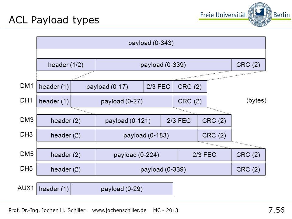 7.56 Prof. Dr.-Ing. Jochen H. Schiller www.jochenschiller.de MC - 2013 ACL Payload types payload (0-343) header (1/2)payload (0-339)CRC (2) header (1)