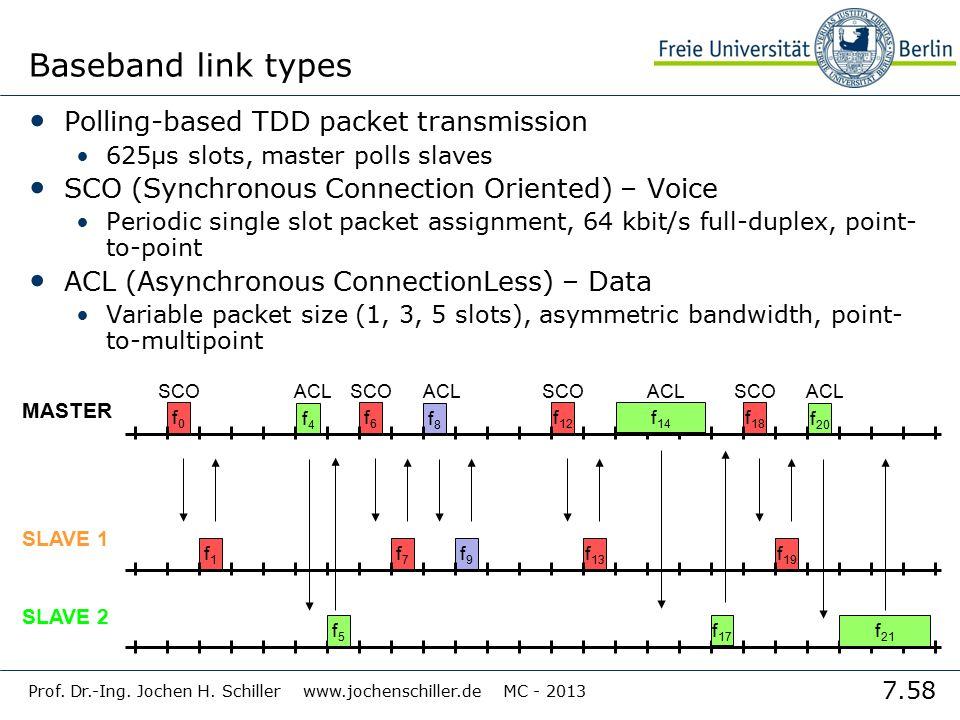 7.58 Prof. Dr.-Ing. Jochen H. Schiller www.jochenschiller.de MC - 2013 Baseband link types Polling-based TDD packet transmission 625µs slots, master p