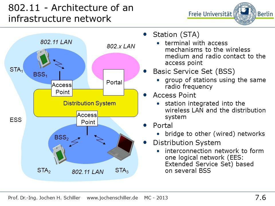 7.6 Prof. Dr.-Ing. Jochen H. Schiller www.jochenschiller.de MC - 2013 802.11 - Architecture of an infrastructure network Station (STA) terminal with a