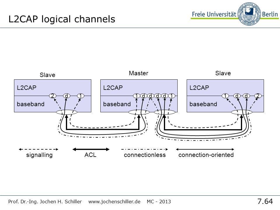 7.64 Prof. Dr.-Ing. Jochen H. Schiller www.jochenschiller.de MC - 2013 L2CAP logical channels baseband L2CAP baseband L2CAP baseband L2CAP Slave Maste