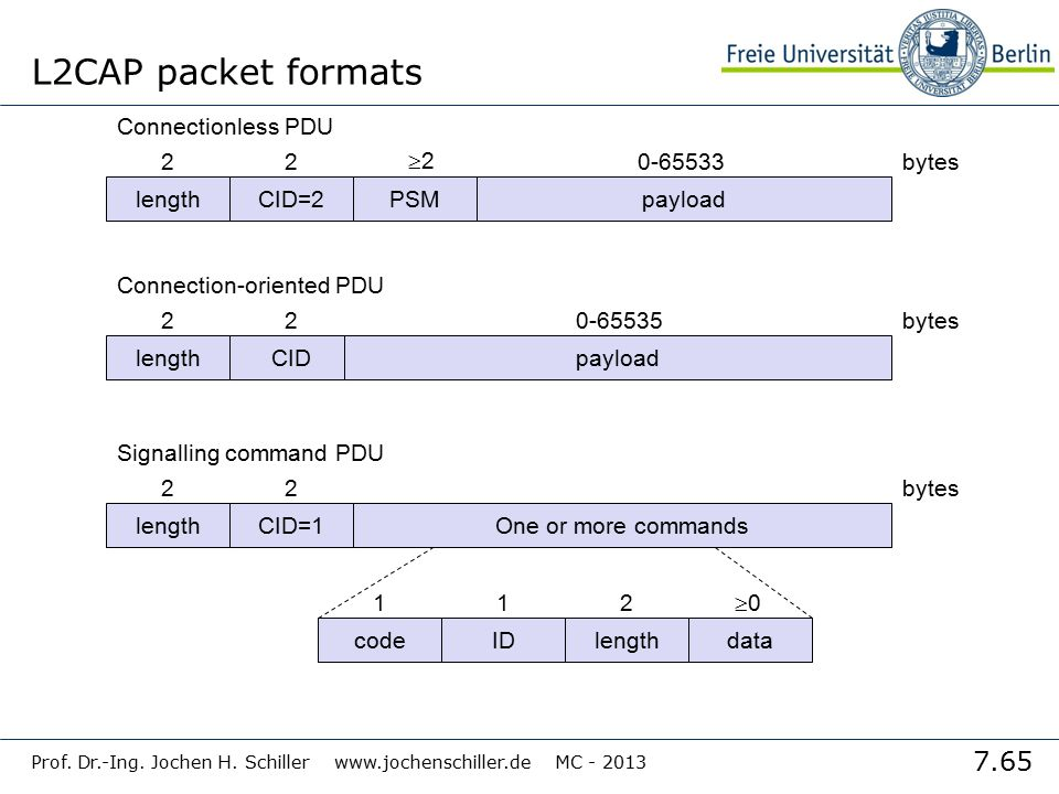 7.65 Prof. Dr.-Ing. Jochen H. Schiller www.jochenschiller.de MC - 2013 L2CAP packet formats length 2bytes CID=2 2 PSM 22 payload 0-65533 length 2byt