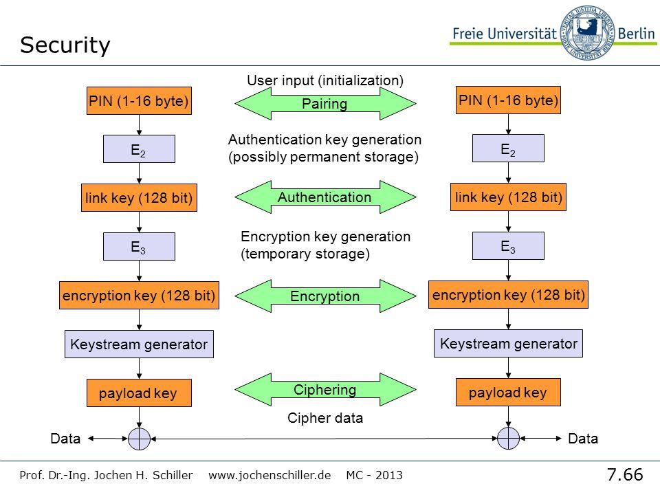 7.66 Prof. Dr.-Ing. Jochen H. Schiller www.jochenschiller.de MC - 2013 Security E3E3 E2E2 link key (128 bit) encryption key (128 bit) payload key Keys