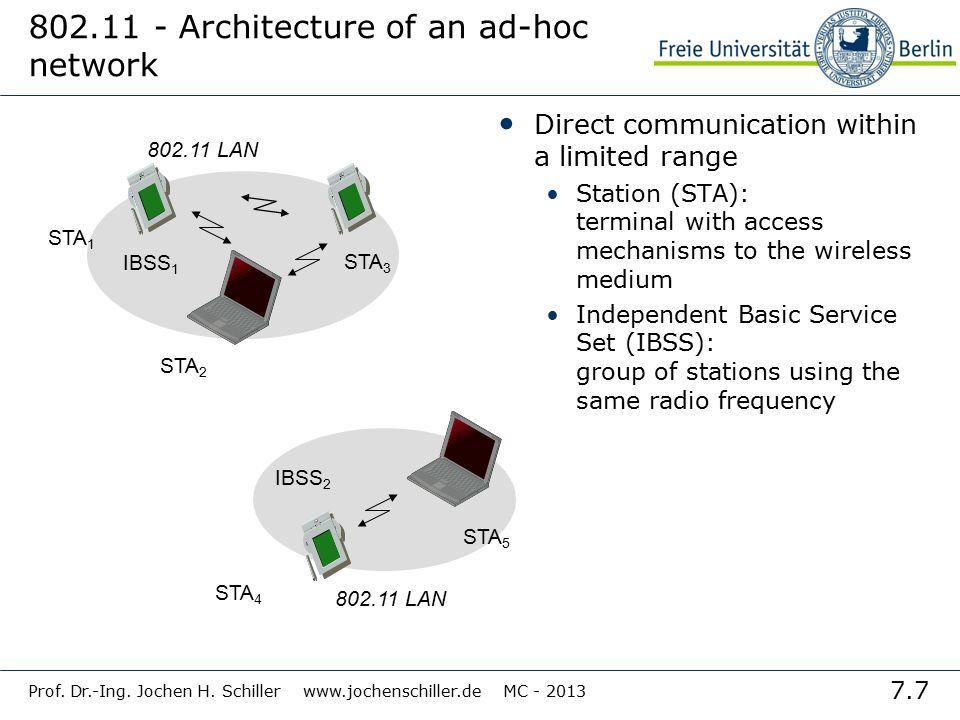 7.7 Prof. Dr.-Ing. Jochen H. Schiller www.jochenschiller.de MC - 2013 802.11 - Architecture of an ad-hoc network Direct communication within a limited