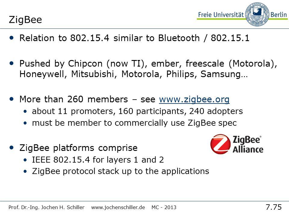 7.75 Prof. Dr.-Ing. Jochen H. Schiller www.jochenschiller.de MC - 2013 ZigBee Relation to 802.15.4 similar to Bluetooth / 802.15.1 Pushed by Chipcon (