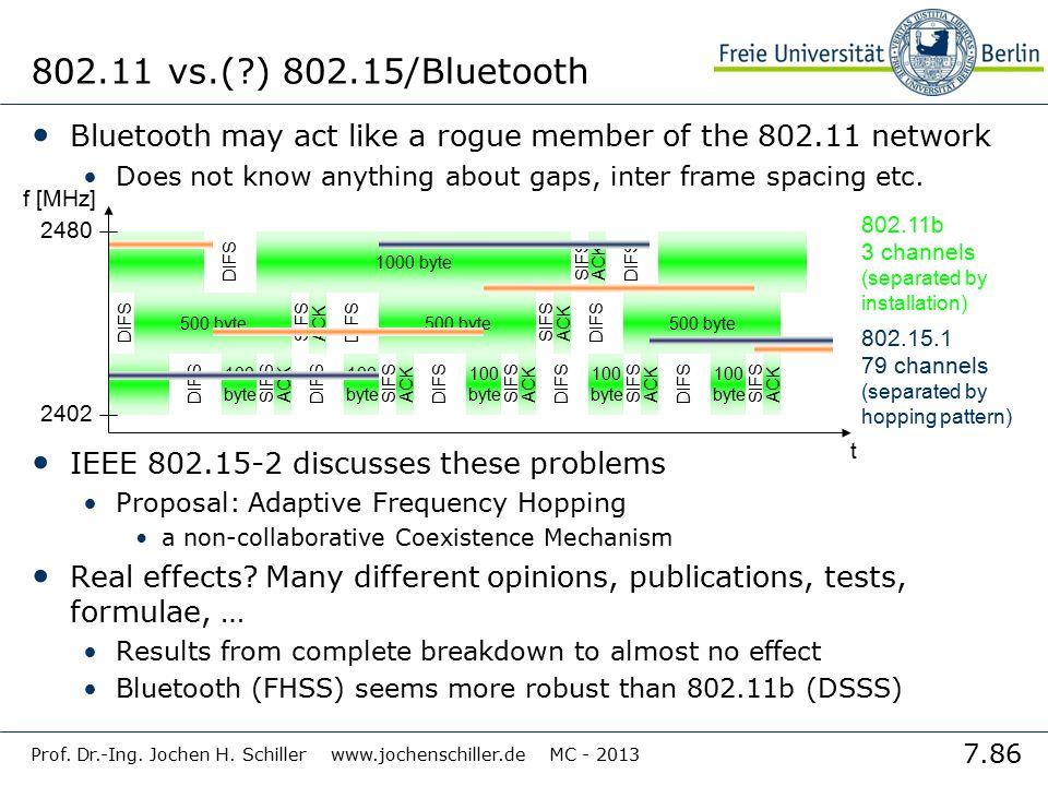 7.86 Prof. Dr.-Ing. Jochen H. Schiller www.jochenschiller.de MC - 2013 Bluetooth may act like a rogue member of the 802.11 network Does not know anyth