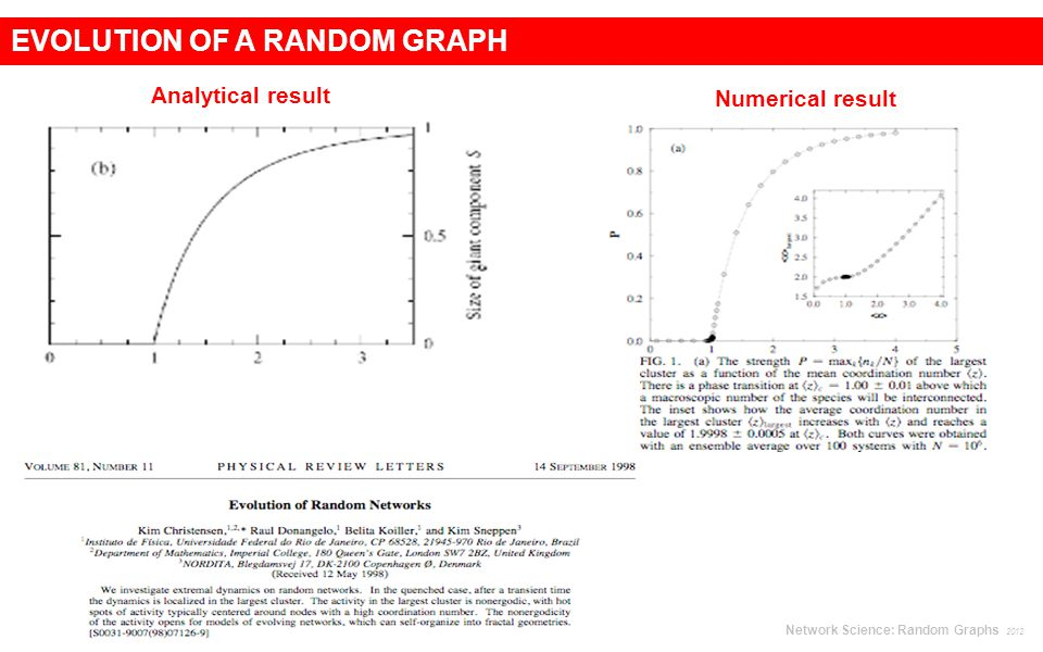 Analytical result Numerical result EVOLUTION OF A RANDOM GRAPH Network Science: Random Graphs 2012