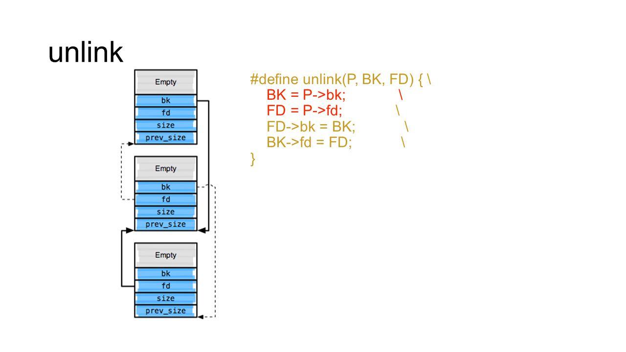 unlink #define unlink(P, BK, FD) { \ BK = P->bk; \ FD = P->fd; \ FD->bk = BK; \ BK->fd = FD; \ }
