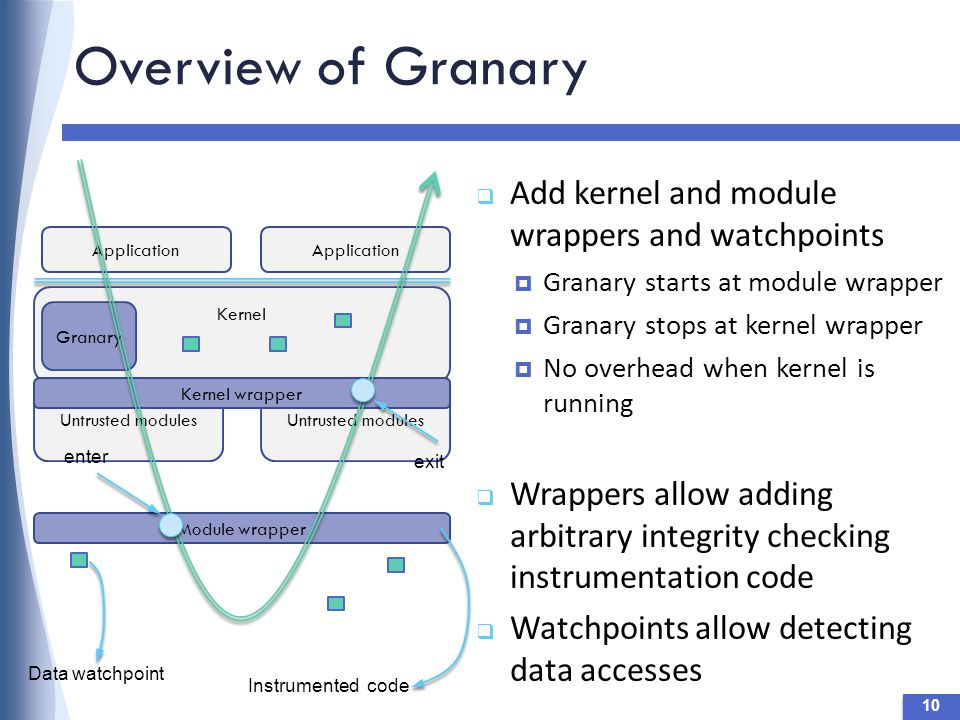 Overview of Granary  Add kernel and module wrappers and watchpoints  Granary starts at module wrapper  Granary stops at kernel wrapper  No overhead when kernel is running  Wrappers allow adding arbitrary integrity checking instrumentation code  Watchpoints allow detecting data accesses 10 Kernel Granary Untrusted modules Application Untrusted modules Module wrapper Kernel wrapper enter exit Instrumented code Data watchpoint