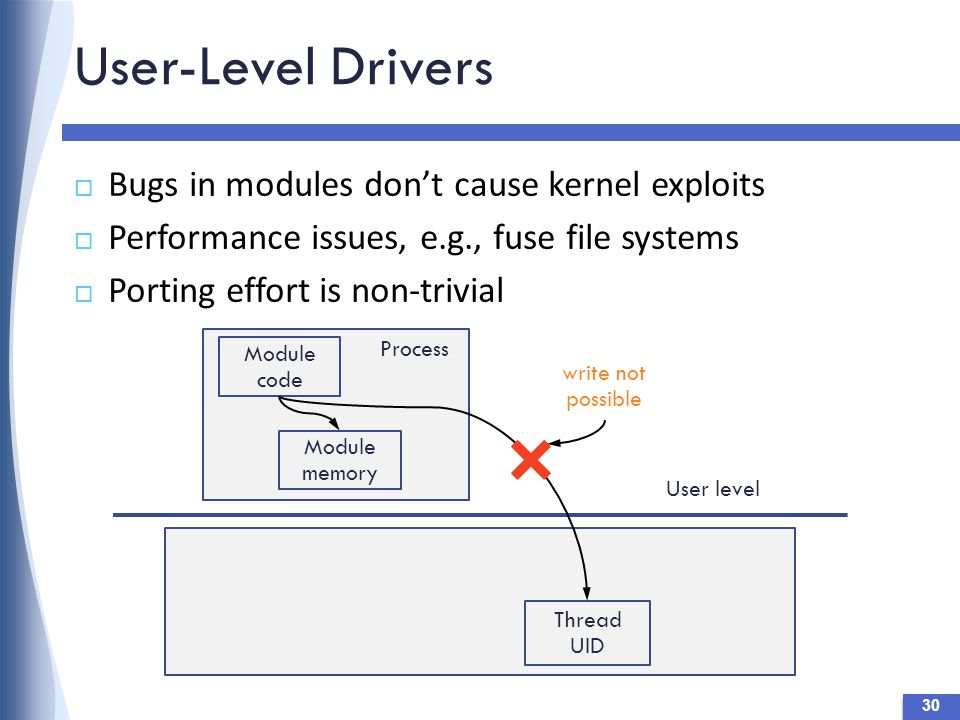 User-Level Drivers  Bugs in modules don't cause kernel exploits  Performance issues, e.g., fuse file systems  Porting effort is non-trivial write not possible User level Kernel memory Thread UID 30 Module code Process Module memory