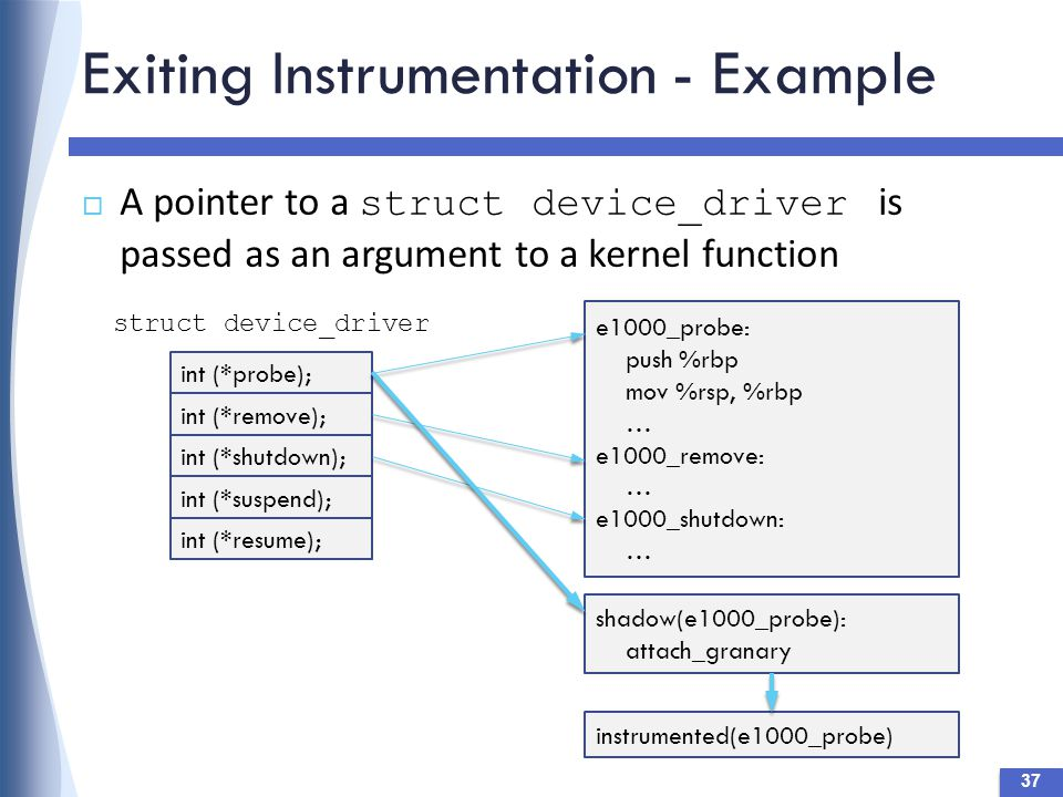 Exiting Instrumentation - Example 37  A pointer to a struct device_driver is passed as an argument to a kernel function int (*probe); int (*remove); int (*shutdown); int (*suspend); int (*resume); struct device_driver e1000_probe: push %rbp mov %rsp, %rbp … e1000_remove: … e1000_shutdown: … shadow(e1000_probe): attach_granary instrumented(e1000_probe)