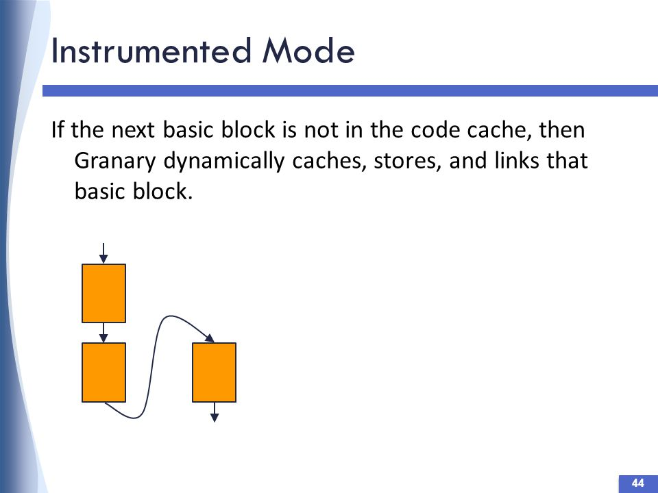 Instrumented Mode If the next basic block is not in the code cache, then Granary dynamically caches, stores, and links that basic block.