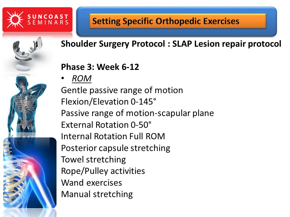 Shoulder Surgery Protocol : SLAP Lesion repair protocol Phase 3: Week 6-12 ROM Gentle passive range of motion Flexion/Elevation 0-145° Passive range o