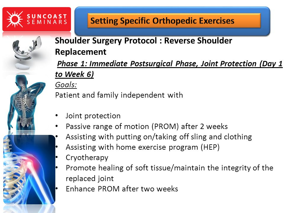 Shoulder Surgery Protocol : Reverse Shoulder Replacement Phase 1: Immediate Postsurgical Phase, Joint Protection (Day 1 to Week 6) Goals: Patient and