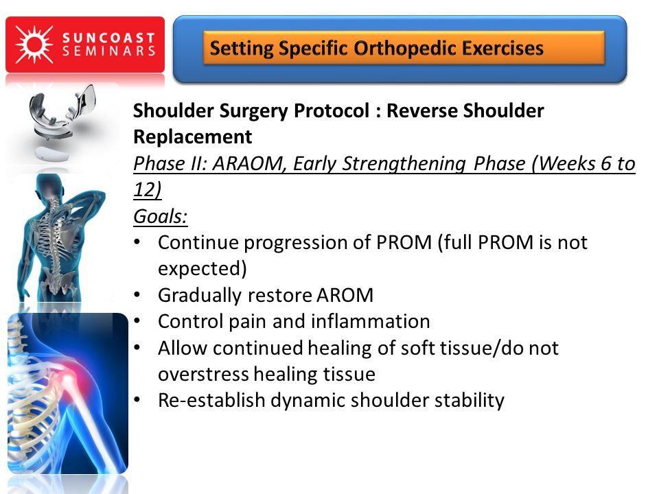 Shoulder Surgery Protocol : Reverse Shoulder Replacement Phase II: ARAOM, Early Strengthening Phase (Weeks 6 to 12) Goals: Continue progression of PRO